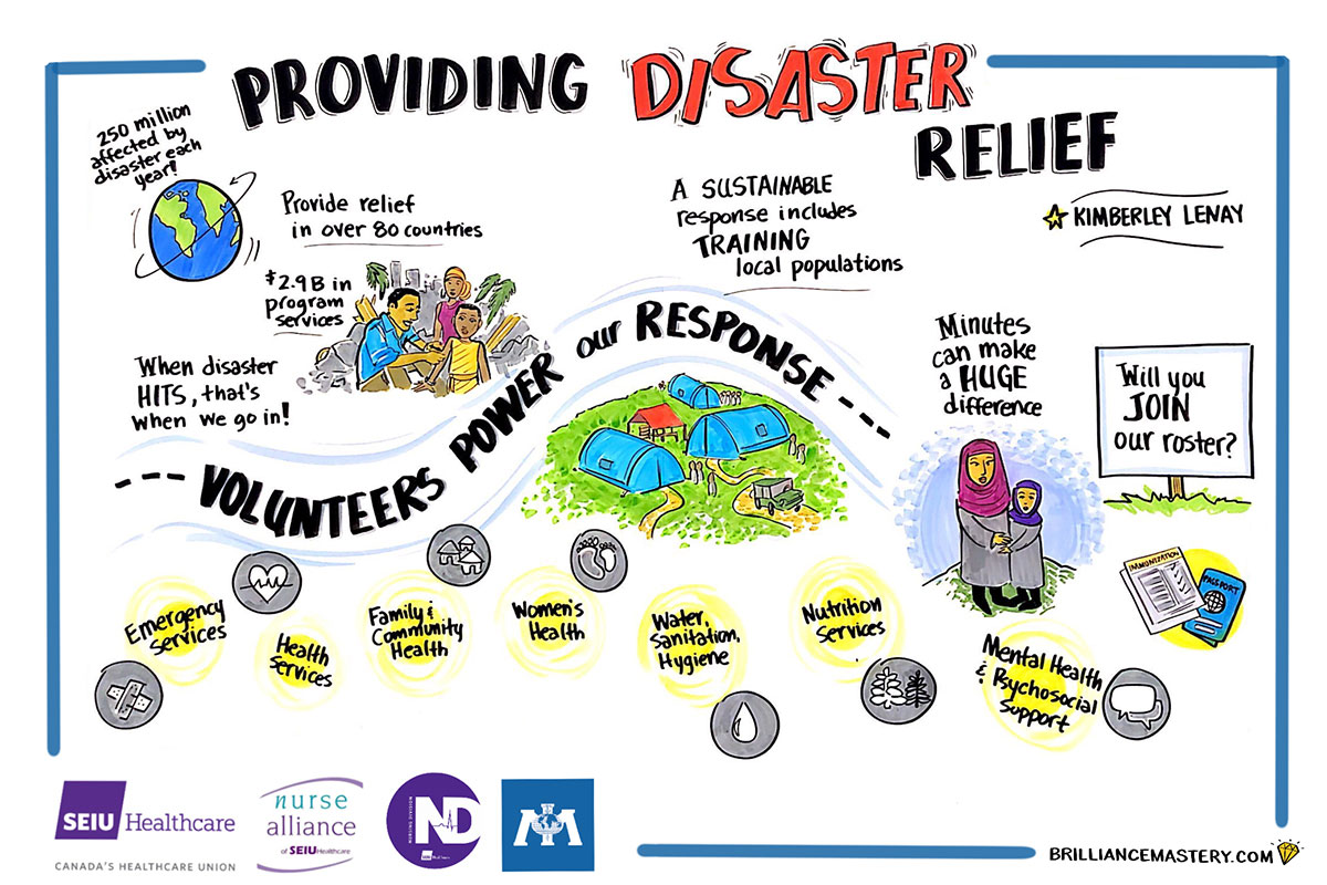 Providing Disaster Relief